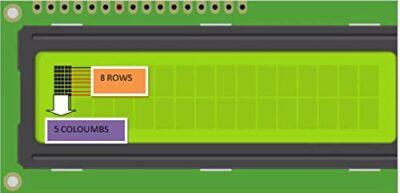 41EUWnAeSXL   LCD 16X2 Yellow Backlight Alphanumeric Display For 8051,AVR,Arduino,Raspberry Pi,Pic,Arm All Microcontroller (Green)